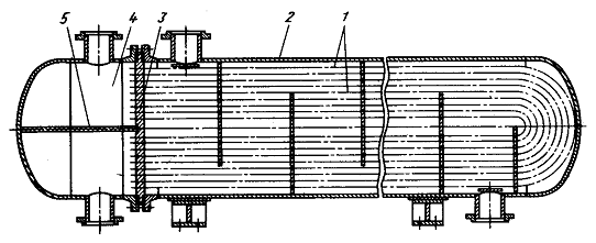 Shell-and-tube heat exchangers with U-tubes